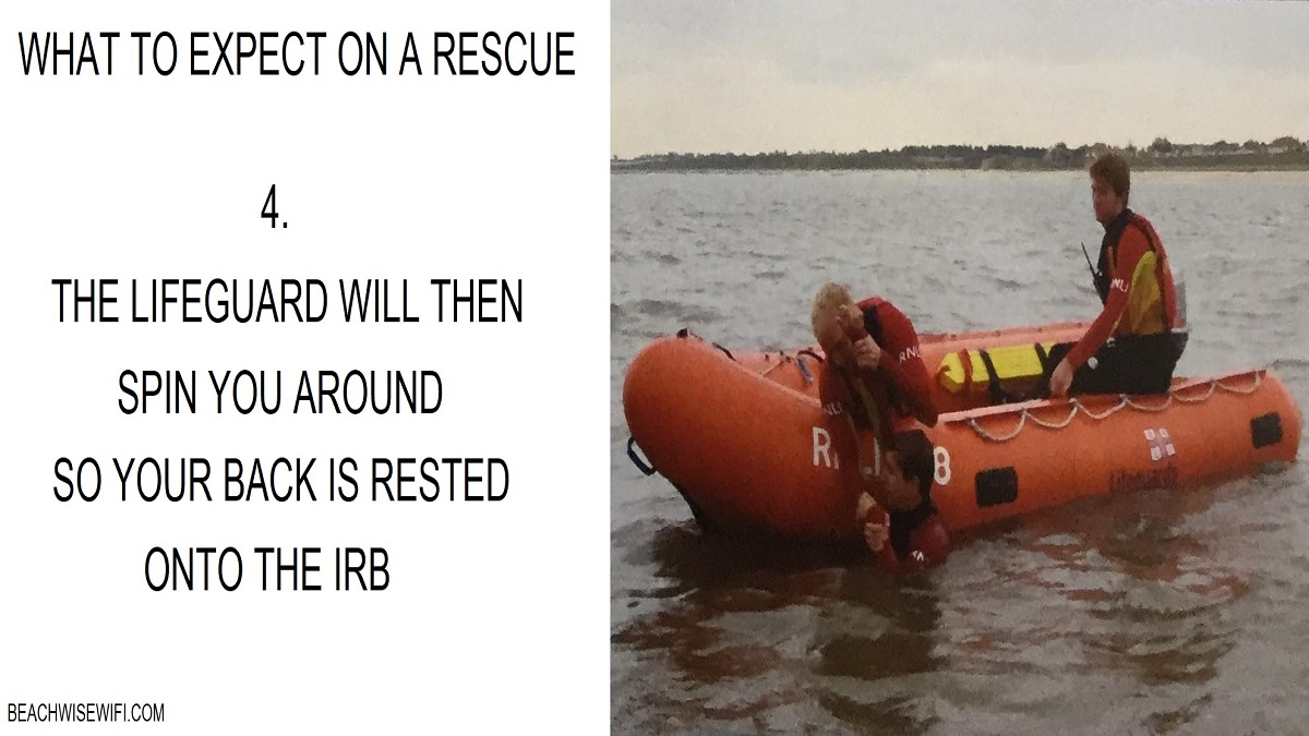 how-to-be-rescued4-the-lifegaurd-will-then-spin-you-around-so-your-back-is-on-the-IRB